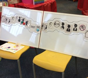 Using magnetic boards to retell the story